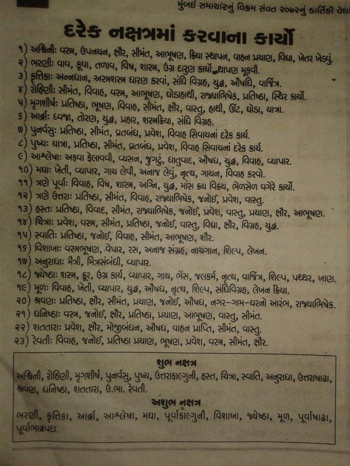 Nakshatra Wisdom