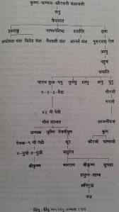 KrishnaPandav