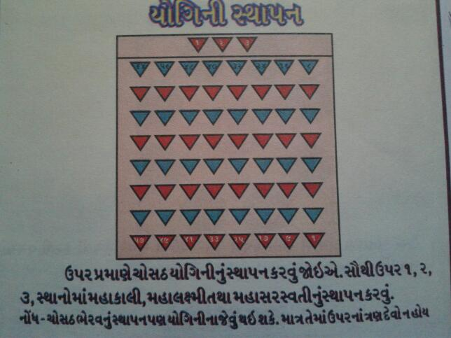 YoginiSthapan