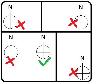 CentreCompass